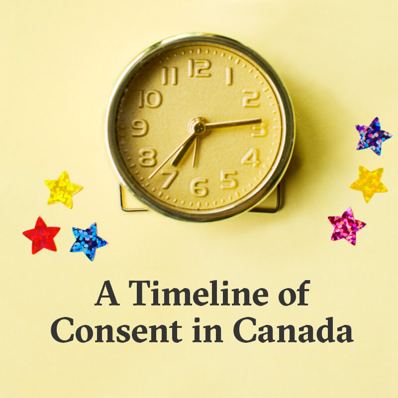 A Timeline of Consent in Canada - a round yellow clock on a yellow background with stars