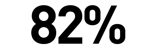 82 pour cent